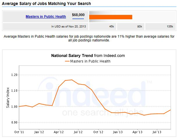 Salaries for Public Relations Jobs | Salary.com